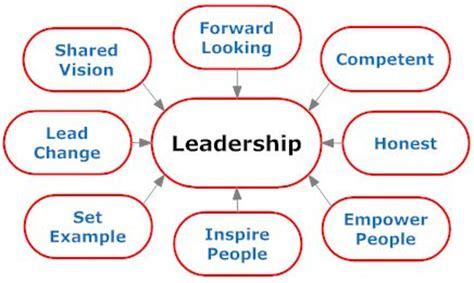Leadership Theory Paper Essay, Essay Example