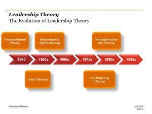 Essay: Leadership strategy - Essay UK Free Essay Database