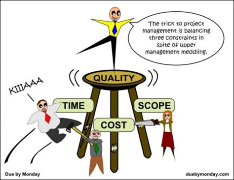 Essay on quality of leadership theory