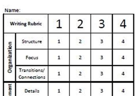 One Click Essay: Sat essay scoring rubric best team of